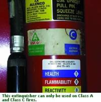 Fire Extinguisher With Placard
